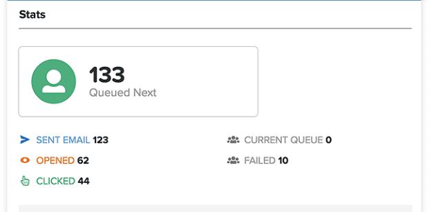 Clickfunnels Follow-Up funnels analytics dashboard