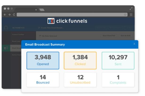 Clickfunnels email marketing analytics